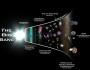 Ce dacă Big Bangul nu a fost la început? O nou studiu propune o alternativă