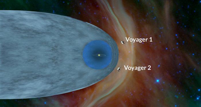 Voyager 2 a intrat în spațiul interstelar