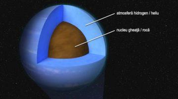 Exoplanetă hibrid ciudată